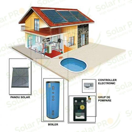 sistem solar heat pipe